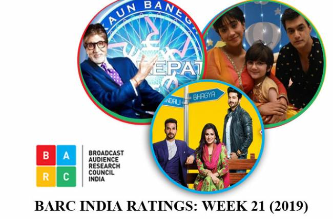 BARC India Ratings: Kundali Bhagya beats Yeh Rishta to numero uno; KBC in top three!