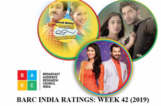 BARC India Ratings: Taarak Mehta tops the charts, Yeh Jaadu Hai sees good opening, and Kumkum Bhagya witnesses dip